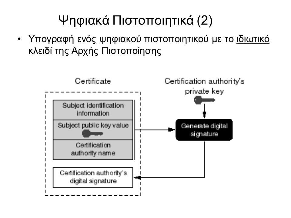 Ψηφιακά Πιστοποιητικά (2) Υπογραφή ενός ψηφιακού πιστοποιητικού με το ιδιωτικό κλειδί της Αρχής Πιστοποίησης