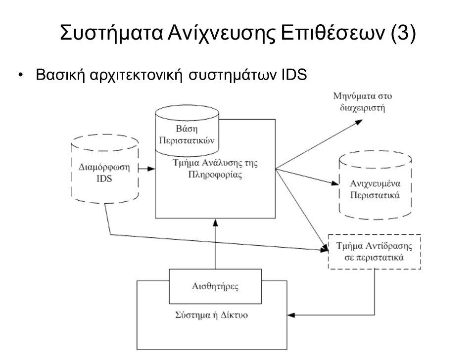 Βασική αρχιτεκτονική συστημάτων IDS Συστήματα Ανίχνευσης Επιθέσεων (3)