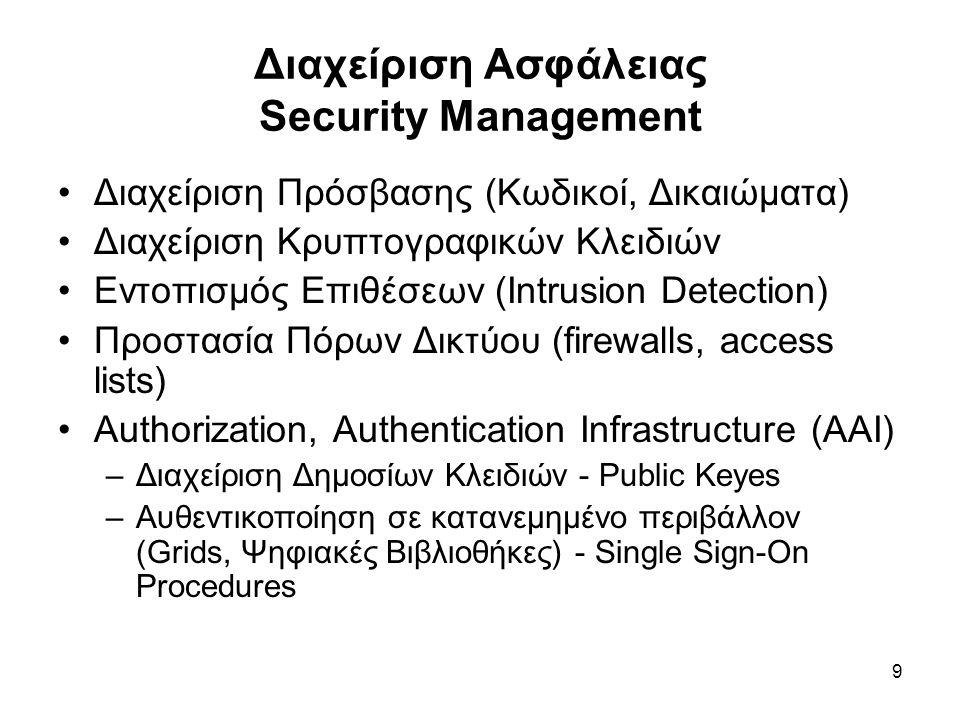9 Διαχείριση Ασφάλειας Security Management Διαχείριση Πρόσβασης (Κωδικοί, Δικαιώματα) Διαχείριση Κρυπτογραφικών Κλειδιών Εντοπισμός Επιθέσεων (Intrusion Detection) Προστασία Πόρων Δικτύου (firewalls, access lists) Authorization, Authentication Infrastructure (AAI) –Διαχείριση Δημοσίων Κλειδιών - Public Keyes –Αυθεντικοποίηση σε κατανεμημένο περιβάλλον (Grids, Ψηφιακές Βιβλιοθήκες) - Single Sign-On Procedures