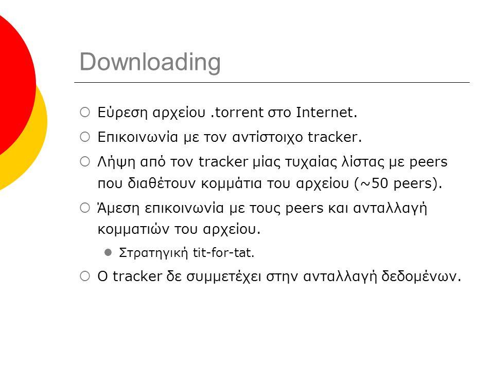 Downloading  Εύρεση αρχείου.torrent στο Internet.