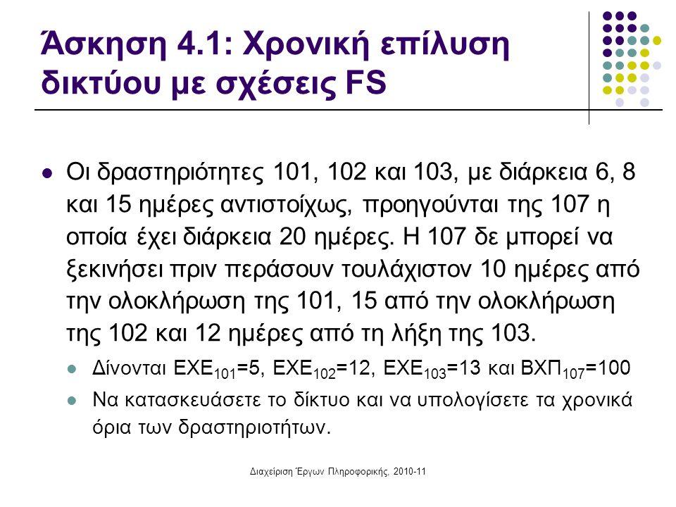 Διαχείριση Έργων Πληροφορικής, 2010-11 Λύση 4.1