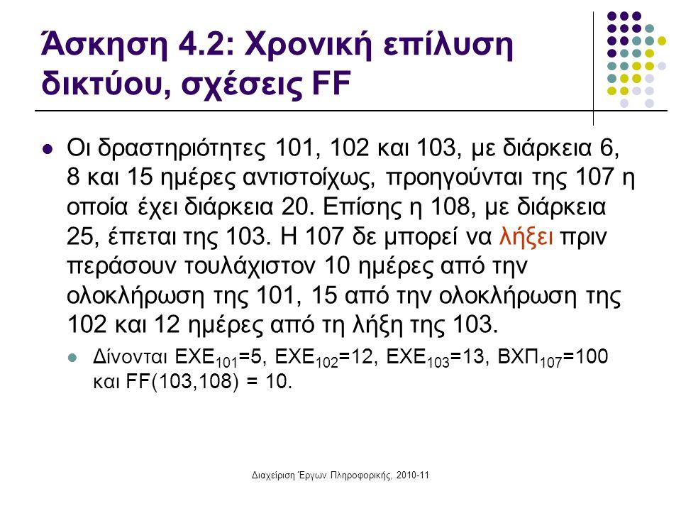 Διαχείριση Έργων Πληροφορικής, 2010-11 Λύση 4.2