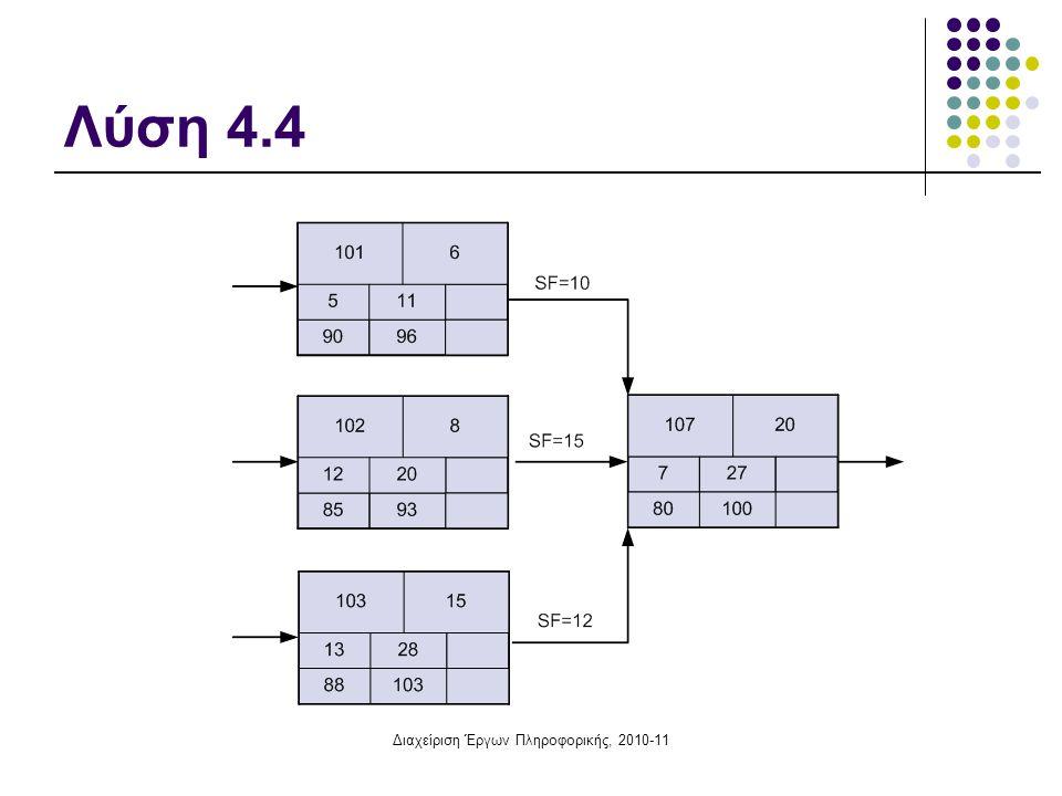 Διαχείριση Έργων Πληροφορικής, 2010-11 Λύση 4.4
