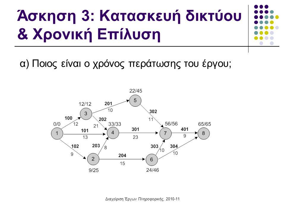 Διαχείριση Έργων Πληροφορικής, 2010-11 Άσκηση 3: Κρίσιμη διαδρομή Κωδικός Δραστηριότητας ΣΠ 100 0 101 20 102 16 201 23 202 0 203 16 204 22 301 0 302 23 303 22 304 31 401 0