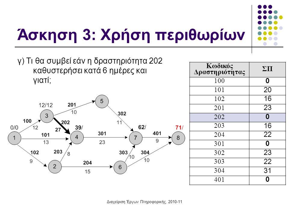 Διαχείριση Έργων Πληροφορικής, 2010-11 Άσκηση 3: Χρήση περιθωρίων δ) Τι θα συμβεί εάν η δραστηριότητα 102 απαιτήσει 12 ημέρες για την υλοποίησή της αντί για 9 ; Κωδ.