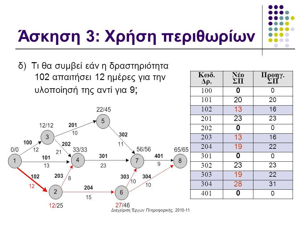 Διαχείριση Έργων Πληροφορικής, 2010-11 Άσκηση 3: Αναθεώρηση δικτύου Σε σύσκεψη που πραγματοποιήθηκε 16 ημέρες μετά την έναρξη του έργου διαπιστώθηκαν τα ακόλουθα: Οι δραστηριότητες 100, 101 και 102 είχαν πραγματοποιηθεί σύμφωνα με τον αρχικό προγραμματισμό.