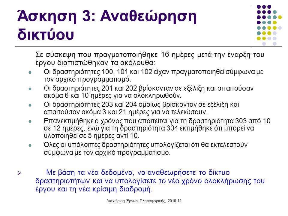 Διαχείριση Έργων Πληροφορικής, 2010-11 Άσκηση 3: Αναθεωρημένο δίκτυο δραστηριοτήτων