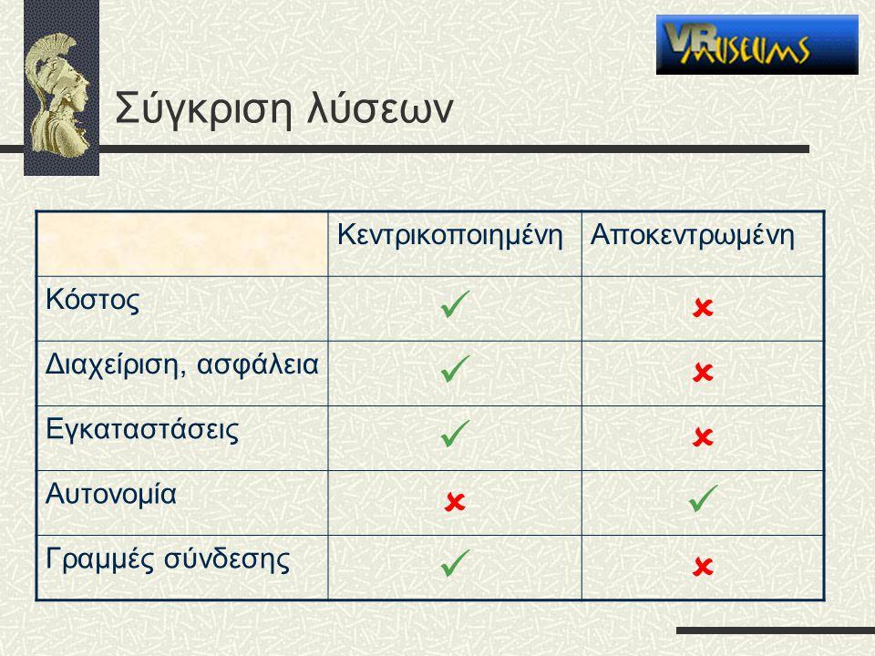 Σύγκριση λύσεων ΚεντρικοποιημένηΑποκεντρωμένη Κόστος  Διαχείριση, ασφάλεια  Εγκαταστάσεις  Αυτονομία  Γραμμές σύνδεσης 