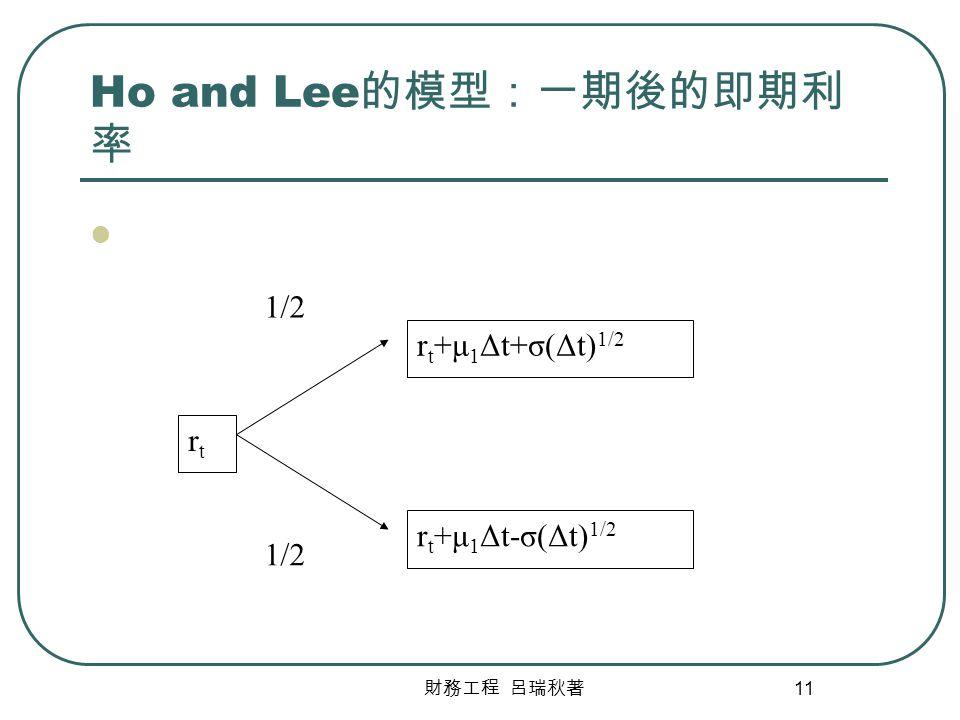 財務工程 呂瑞秋著 11 Ho and Lee 的模型:一期後的即期利 率 rtrt r t +μ 1 Δt+σ(Δt) 1/2 r t +μ 1 Δt-σ(Δt) 1/2 1/2