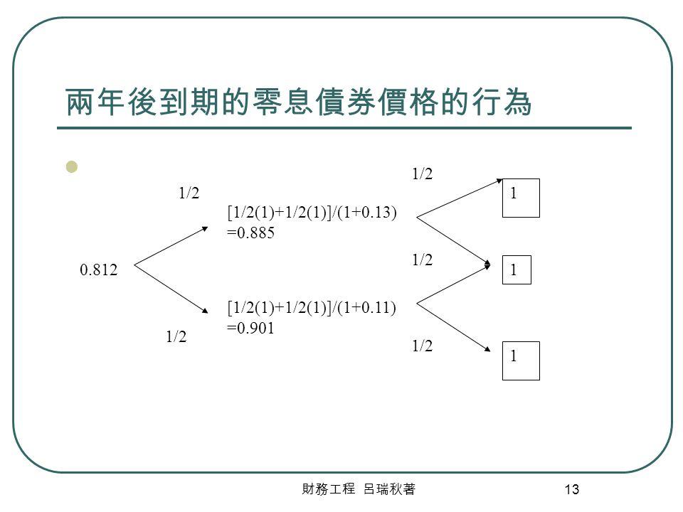 財務工程 呂瑞秋著 13 兩年後到期的零息債券價格的行為 1 1 1 1/2 [1/2(1)+1/2(1)]/(1+0.13) =0.885 [1/2(1)+1/2(1)]/(1+0.11) =0.901 0.812