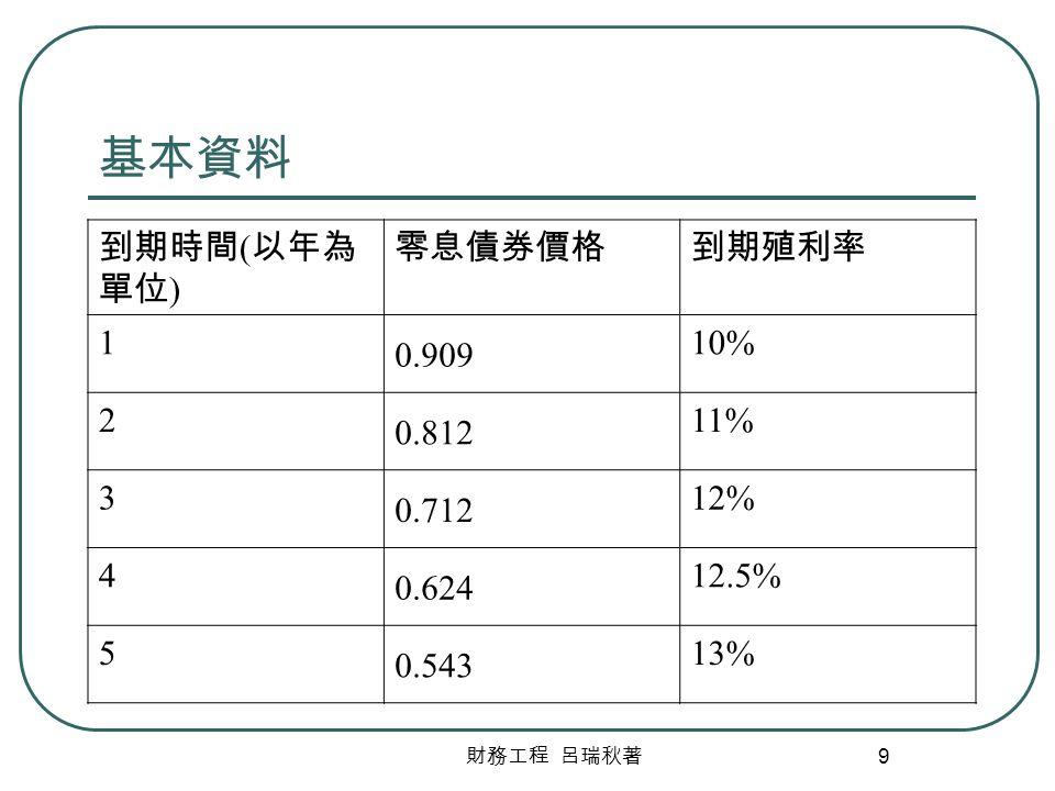 財務工程 呂瑞秋著 9 基本資料 到期時間 ( 以年為 單位 ) 零息債券價格到期殖利率 1 0.909 10% 2 0.812 11% 3 0.712 12% 4 0.624 12.5% 5 0.543 13%