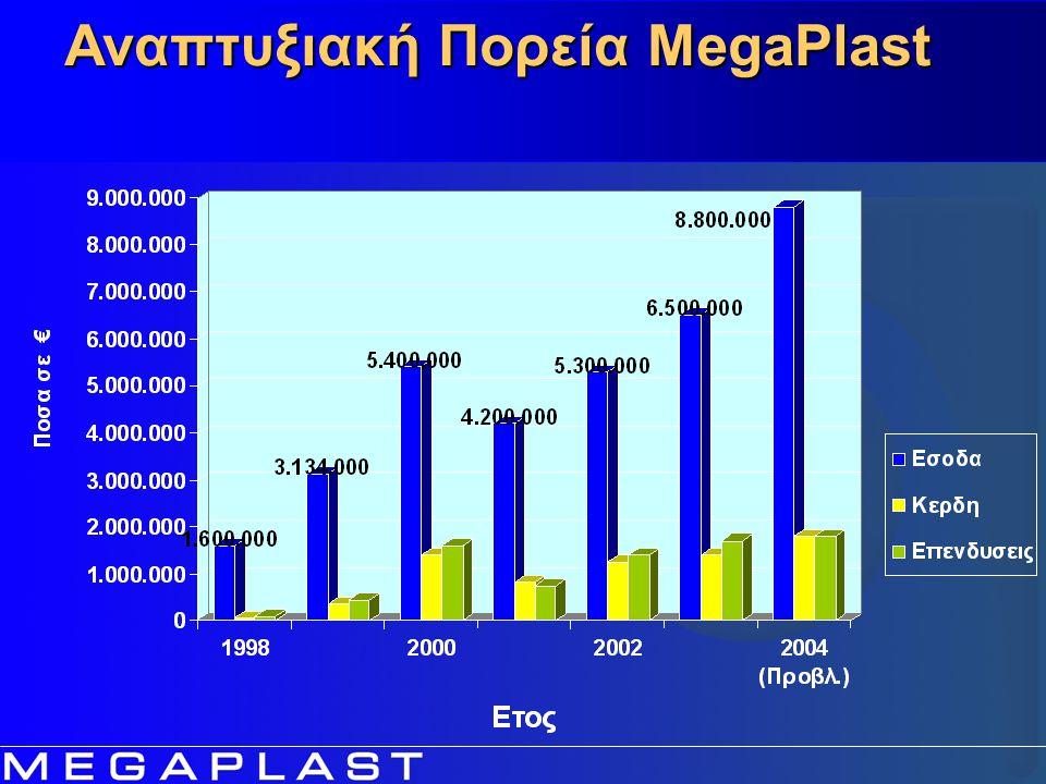 Αναπτυξιακή Πορεία MegaPlast