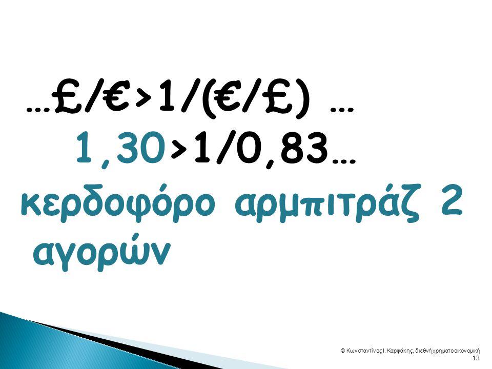  …£/€>1/(€/£) … 1,30>1/0,83… κερδοφόρο αρμπιτράζ 2 αγορών © Κωνσταντίνος Ι.