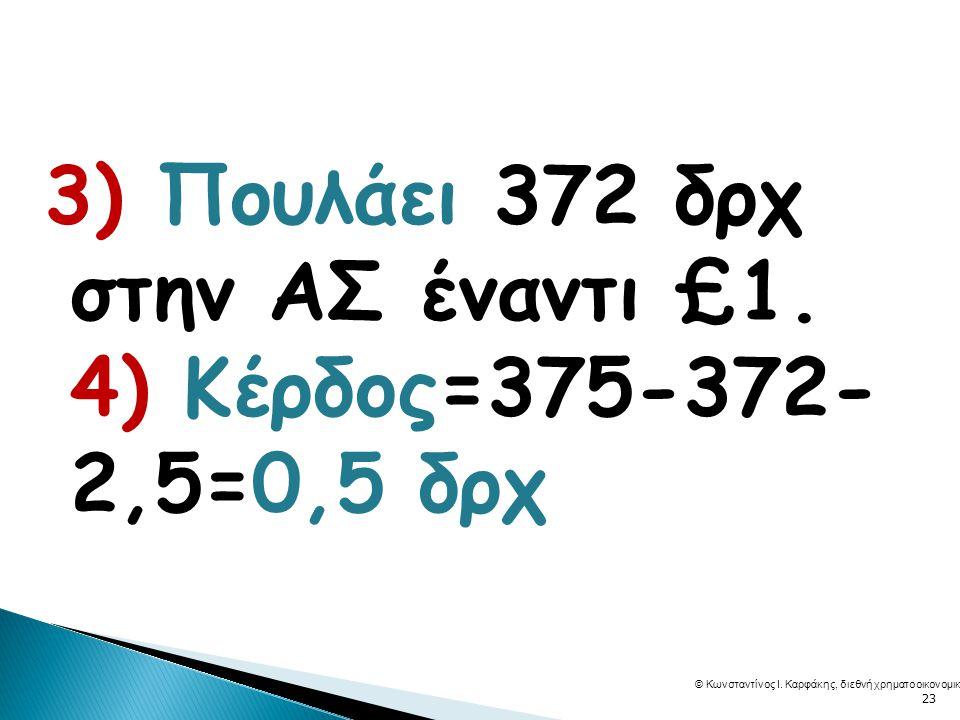 3) Πουλάει 372 δρχ στην ΑΣ έναντι £1. 4) Κέρδος=375-372- 2,5=0,5 δρχ © Κωνσταντίνος Ι.