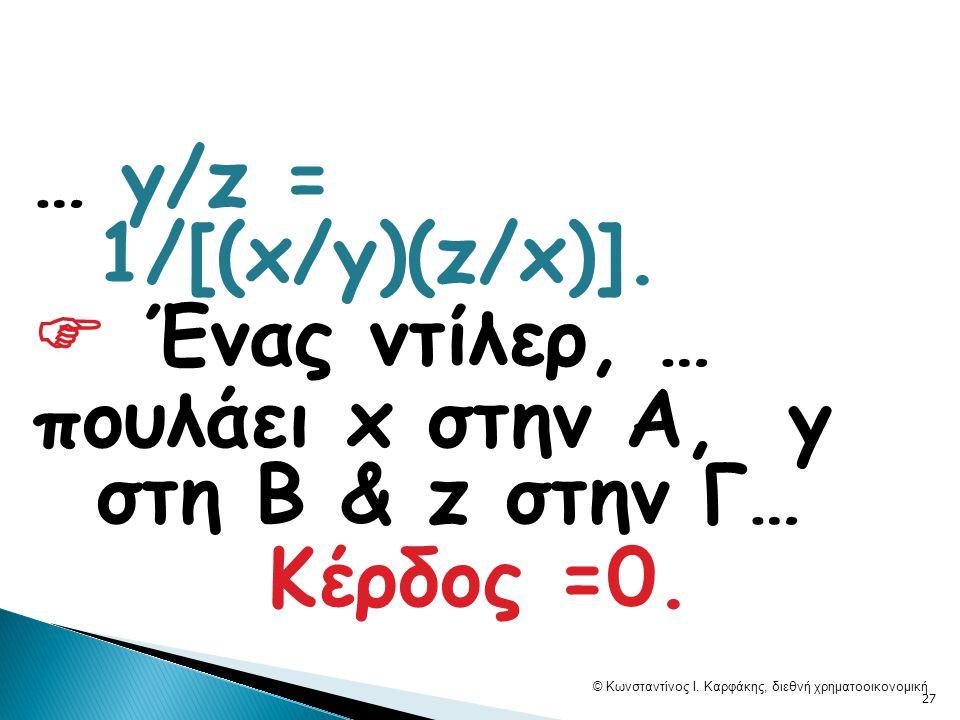 … y/z = 1/[(x/y)(z/x)].  Ένας ντίλερ, … πουλάει x στην A, y στη Β & z στην Γ… Κέρδος =0.