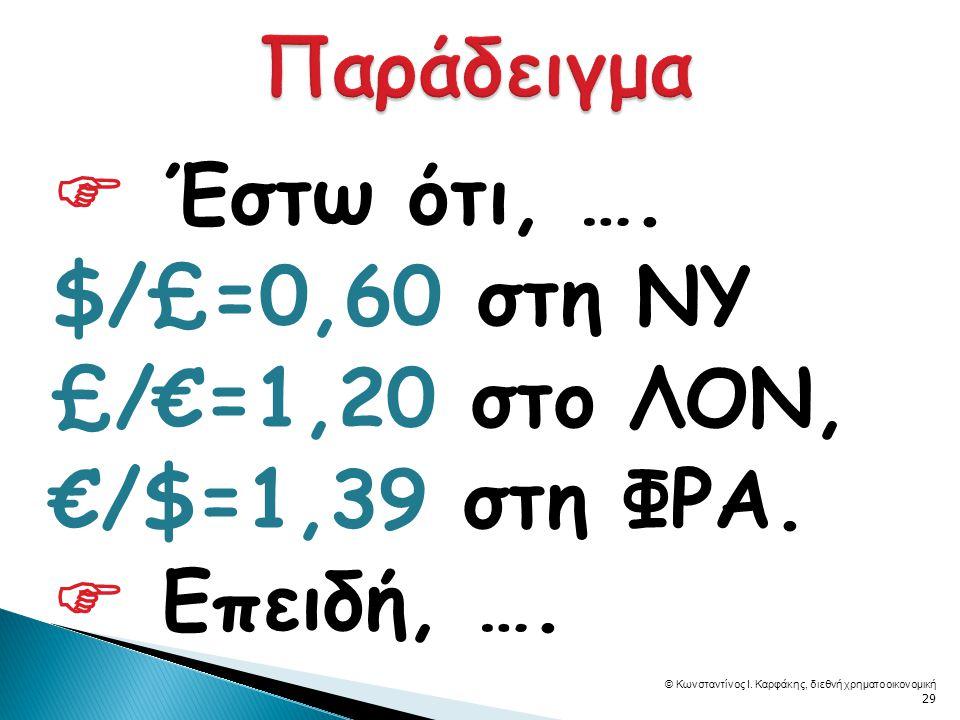  Έστω ότι, ….$/£=0,60 στη ΝΥ £/€=1,20 στο ΛΟΝ, €/$=1,39 στη ΦΡΑ.