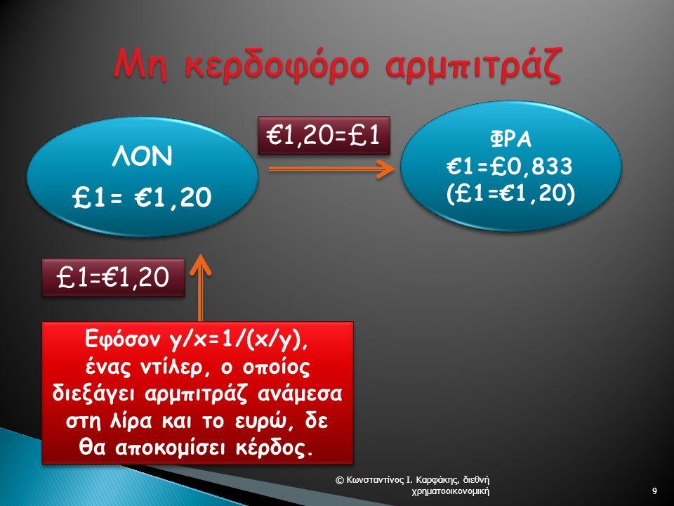 9 ΛΟΝ £1= €1,20 ΛΟΝ £1= €1,20 ΦΡΑ €1=£0,833 (£1=€1,20) ΦΡΑ €1=£0,833 (£1=€1,20) Εφόσον y/x=1/(x/y), ένας ντίλερ, ο οποίος διεξάγει αρμπιτράζ ανάμεσα στη λίρα και το ευρώ, δε θα αποκομίσει κέρδος.