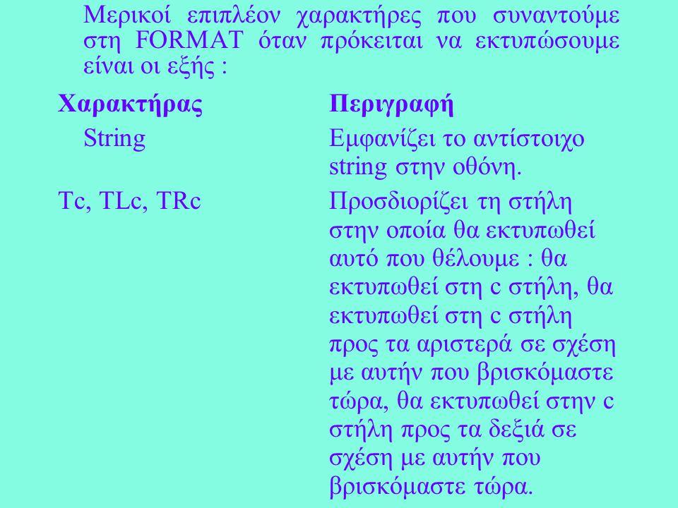 Μερικοί επιπλέον χαρακτήρες που συναντούμε στη FORMAT όταν πρόκειται να εκτυπώσουμε είναι οι εξής : ΧαρακτήραςΠεριγραφή StringΕμφανίζει το αντίστοιχο string στην οθόνη.
