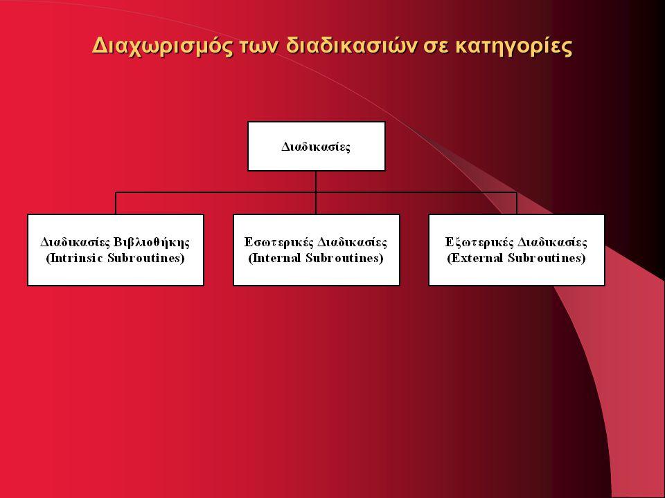 Διαχωρισμός των διαδικασιών σε κατηγορίες
