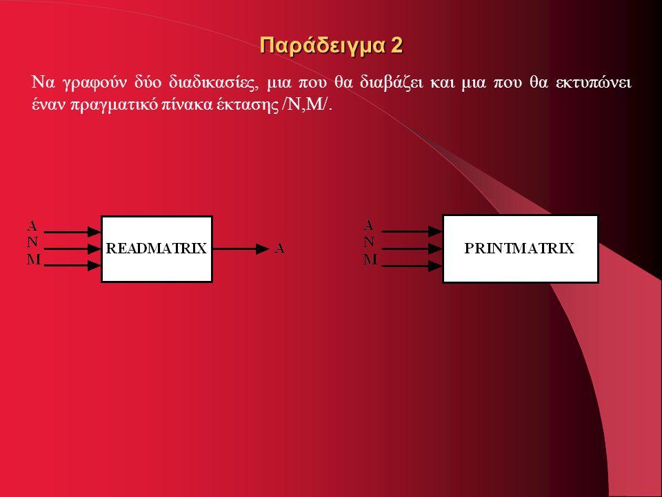 Παράδειγμα 2 Να γραφούν δύο διαδικασίες, μια που θα διαβάζει και μια που θα εκτυπώνει έναν πραγματικό πίνακα έκτασης /Ν,Μ/.