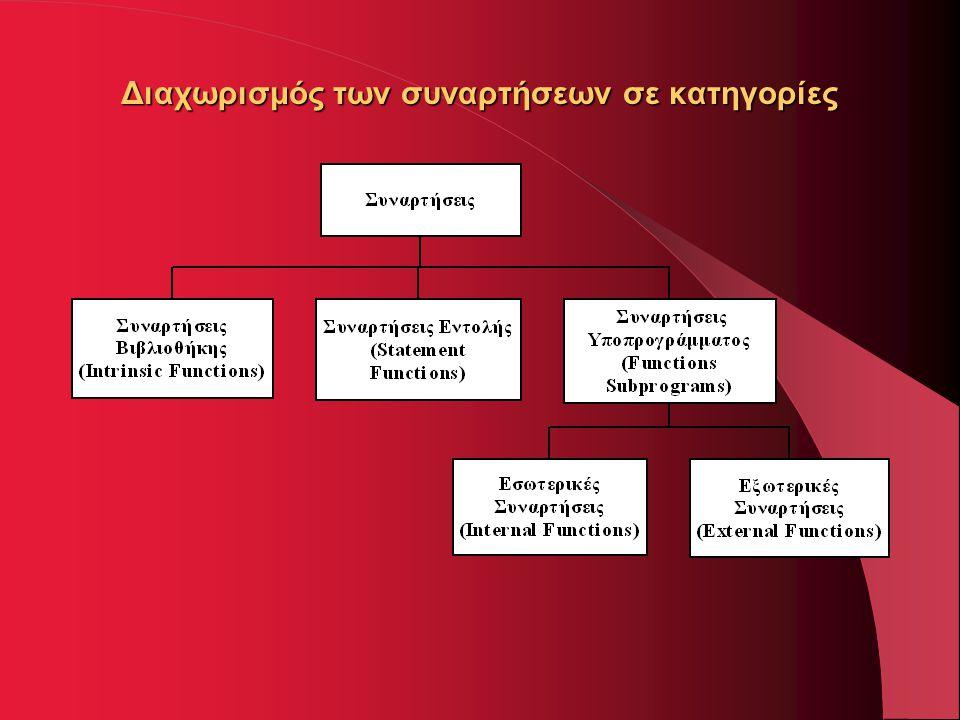 Διαχωρισμός των συναρτήσεων σε κατηγορίες