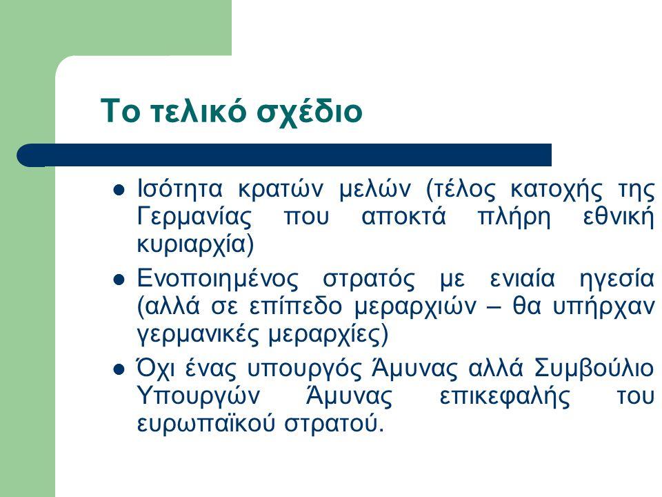 Το πολιτικό πλαίσιο της ΕΟΚ/Ευρατόμ Η αποδοχή της «μικρής Ευρώπης» (η Ευρώπη των 6 – Το 1961 η Μ.