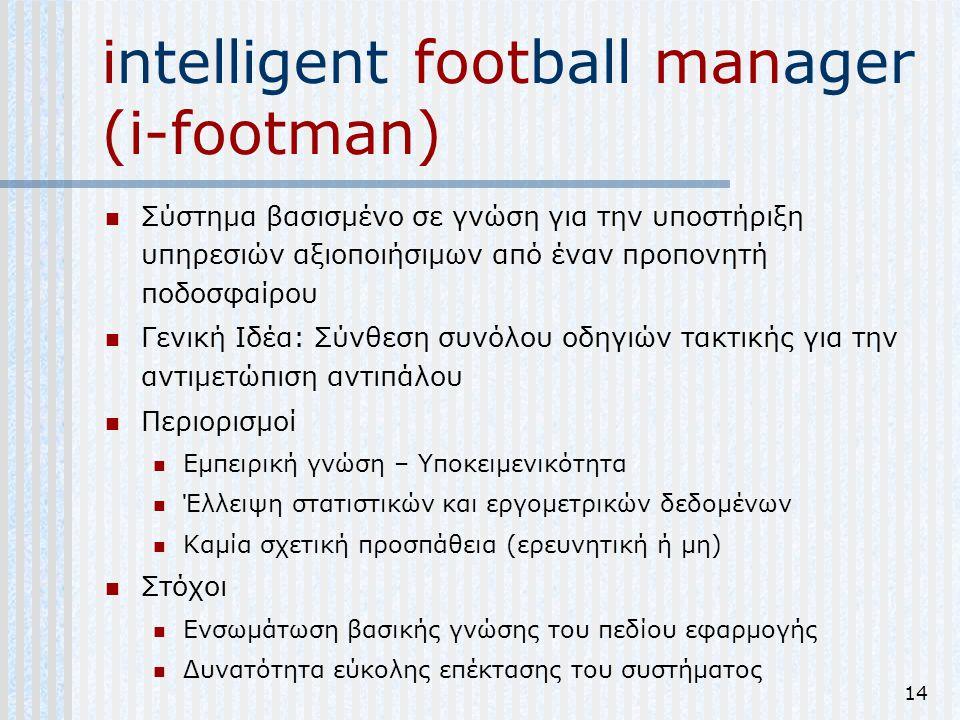 14 intelligent football manager (i-footman) Σύστημα βασισμένο σε γνώση για την υποστήριξη υπηρεσιών αξιοποιήσιμων από έναν προπονητή ποδοσφαίρου Γενική Ιδέα: Σύνθεση συνόλου οδηγιών τακτικής για την αντιμετώπιση αντιπάλου Περιορισμοί Εμπειρική γνώση – Υποκειμενικότητα Έλλειψη στατιστικών και εργομετρικών δεδομένων Καμία σχετική προσπάθεια (ερευνητική ή μη) Στόχοι Ενσωμάτωση βασικής γνώσης του πεδίου εφαρμογής Δυνατότητα εύκολης επέκτασης του συστήματος