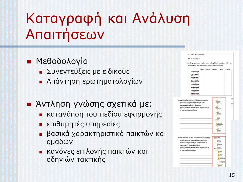 15 Καταγραφή και Ανάλυση Απαιτήσεων Μεθοδολογία Συνεντεύξεις με ειδικούς Απάντηση ερωτηματολογίων Άντληση γνώσης σχετικά με: κατανόηση του πεδίου εφαρ