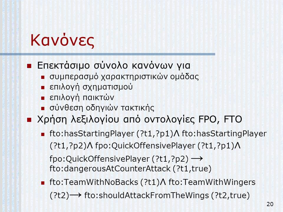 20 Κανόνες Επεκτάσιμο σύνολο κανόνων για συμπερασμό χαρακτηριστικών ομάδας επιλογή σχηματισμού επιλογή παικτών σύνθεση οδηγιών τακτικής Χρήση λεξιλογίου από οντολογίες FPO, FTO fto:hasStartingPlayer (?t1,?p1) ∧ fto:hasStartingPlayer (?t1,?p2) ∧ fpo:QuickOffensivePlayer (?t1,?p1) ∧ fpo:QuickOffensivePlayer (?t1,?p2) → fto:dangerousAtCounterAttack (?t1,true) fto:TeamWithNoBacks (?t1) ∧ fto:TeamWithWingers (?t2) → fto:shouldAttackFromTheWings (?t2,true)