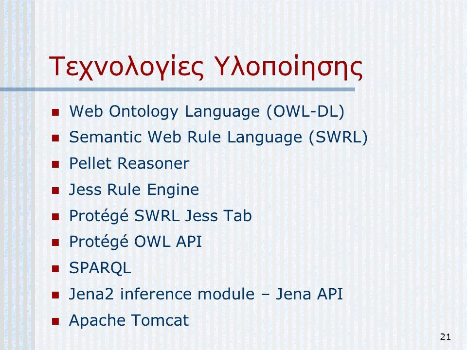 21 Τεχνολογίες Υλοποίησης Web Ontology Language (OWL-DL) Semantic Web Rule Language (SWRL) Pellet Reasoner Jess Rule Engine Protégé SWRL Jess Tab Prot