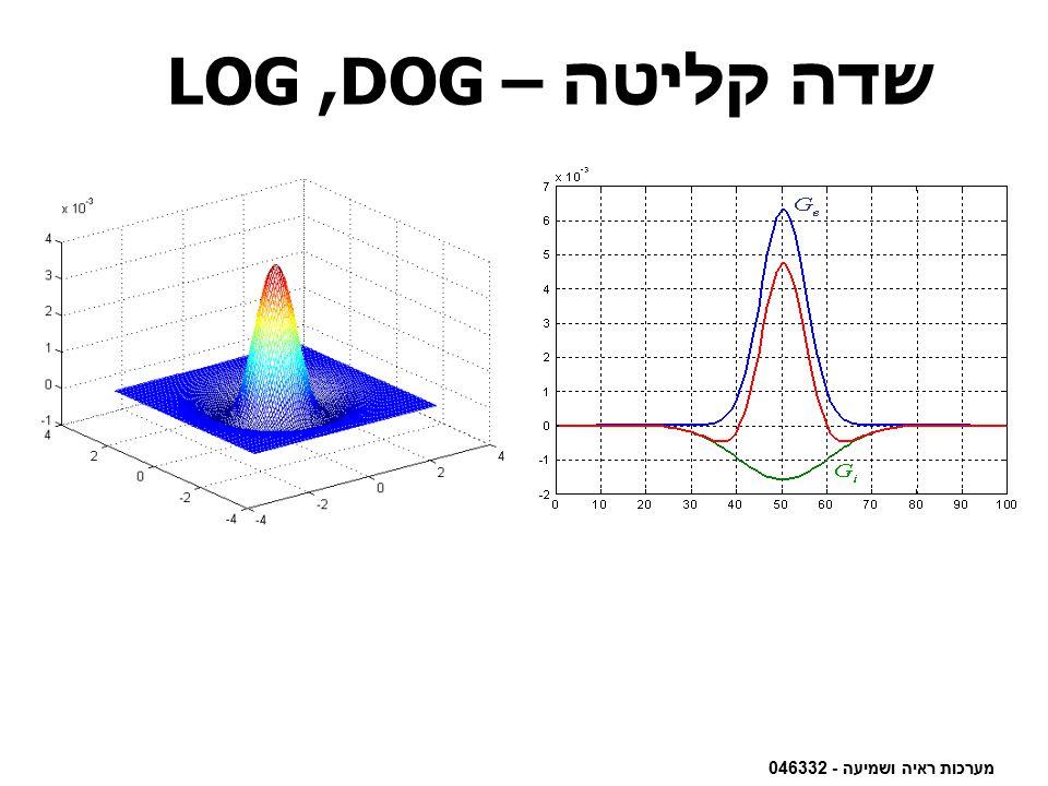 מערכות ראיה ושמיעה - 046332 שדה קליטה – DOG, LOG