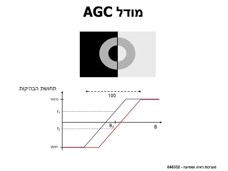 מערכות ראיה ושמיעה - 046332 מודל AGC תחושת הבהיקות חושך סינוור 100 B B0B0 r1r1 r2r2