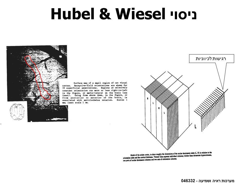 מערכות ראיה ושמיעה - 046332 ניסוי Hubel & Wiesel רגישות לכיווניות