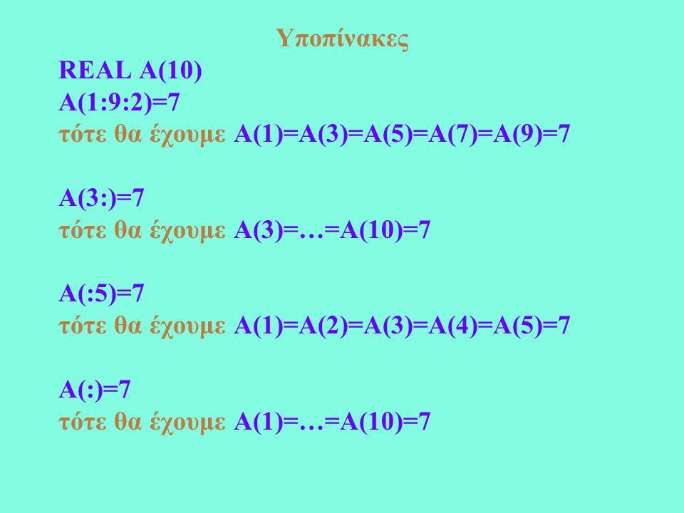 Υποπίνακες REAL A(10) A(1:9:2)=7 τότε θα έχουμε A(1)=A(3)=A(5)=A(7)=A(9)=7 A(3:)=7 τότε θα έχουμε A(3)=…=A(10)=7 A(:5)=7 τότε θα έχουμε A(1)=A(2)=A(3)=A(4)=A(5)=7 A(:)=7 τότε θα έχουμε A(1)=…=A(10)=7