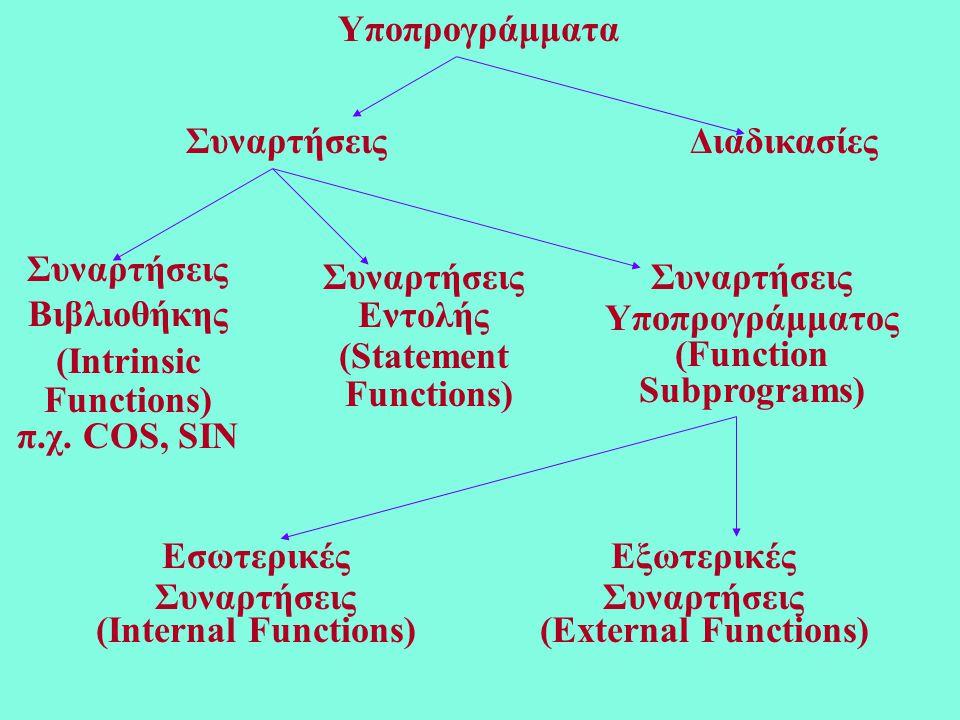 Υποπρογράμματα ΣυναρτήσειςΔιαδικασίες Συναρτήσεις Βιβλιοθήκης (Intrinsic Functions) π.χ.