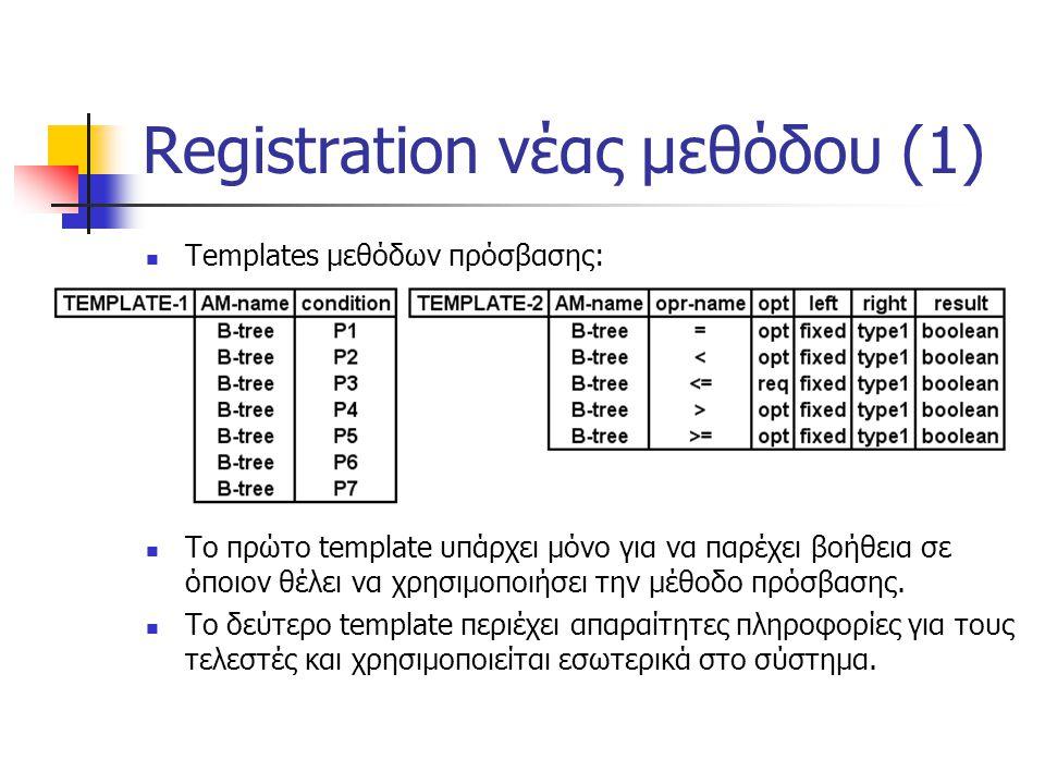 Registration νέας μεθόδου (1) Templates μεθόδων πρόσβασης: Το πρώτο template υπάρχει μόνο για να παρέχει βοήθεια σε όποιον θέλει να χρησιμοποιήσει την