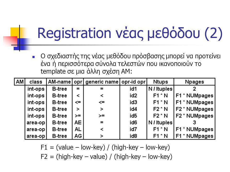 Registration νέας μεθόδου (2) Ο σχεδιαστής της νέας μεθόδου πρόσβασης μπορεί να προτείνει ένα ή περισσότερα σύνολα τελεστών που ικανοποιούν το template σε μια άλλη σχέση AM: F1 = (value – low-key) / (high-key – low-key) F2 = (high-key – value) / (high-key – low-key)