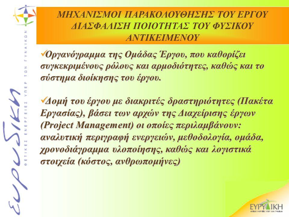 Οργανόγραμμα της Ομάδας Έργου, που καθορίζει συγκεκριμένους ρόλους και αρμοδιότητες, καθώς και το σύστημα διοίκησης του έργου. Οργανόγραμμα της Ομάδας