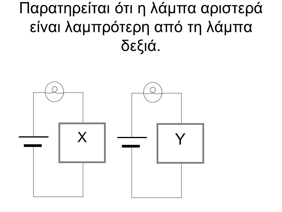 Παρατηρείται ότι η λάμπα αριστερά είναι λαμπρότερη από τη λάμπα δεξιά. Χ Y