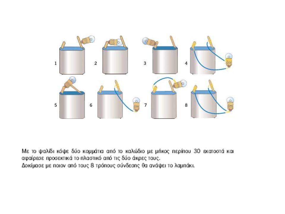 Συνδέσεις που ανάβουν τη λάμπαΣυνδέσεις που δεν ανάβουν τη λάμπα Θα πρέπει να έχεις βρει τουλάχιστο τέσσερις διαφορετικούς τρόπους με τους οποίους ανάβει η λάμπα.