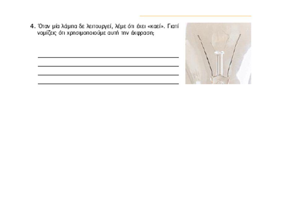 IV.Περιορισμοί: Η ανάγκη για επέκταση του μοντέλου Β.
