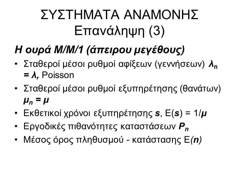 ΣΥΣΤΗΜΑΤΑ ΑΝΑΜΟΝΗΣ Επανάληψη (3) Η ουρά Μ/Μ/1 (άπειρου μεγέθους) Σταθεροί μέσοι ρυθμοί αφίξεων (γεννήσεων) λ n = λ, Poisson Σταθεροί μέσοι ρυθμοί εξυπ