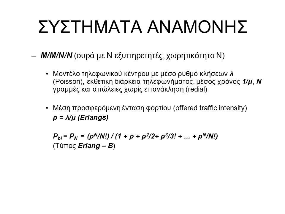 ΣΥΣΤΗΜΑΤΑ ΑΝΑΜΟΝΗΣ –M/M/N/N (ουρά με Ν εξυπηρετητές, χωρητικότητα N) Μοντέλο τηλεφωνικού κέντρου με μέσο ρυθμό κλήσεων λ (Poisson), εκθετική διάρκεια τηλεφωνήματος, μέσος χρόνος 1/μ, Ν γραμμές και απώλειες χωρίς επανάκληση (redial) Μέση προσφερόμενη ένταση φορτίου (offered traffic intensity) ρ = λ/μ (Erlangs) P bl = P N = (ρ N /N!) / (1 + ρ + ρ 2 /2+ ρ 3 /3.