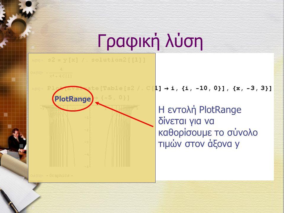 Γραφική λύση Η εντολή PlotRange δίνεται για να καθορίσουμε το σύνολο τιμών στον άξονα y PlotRange