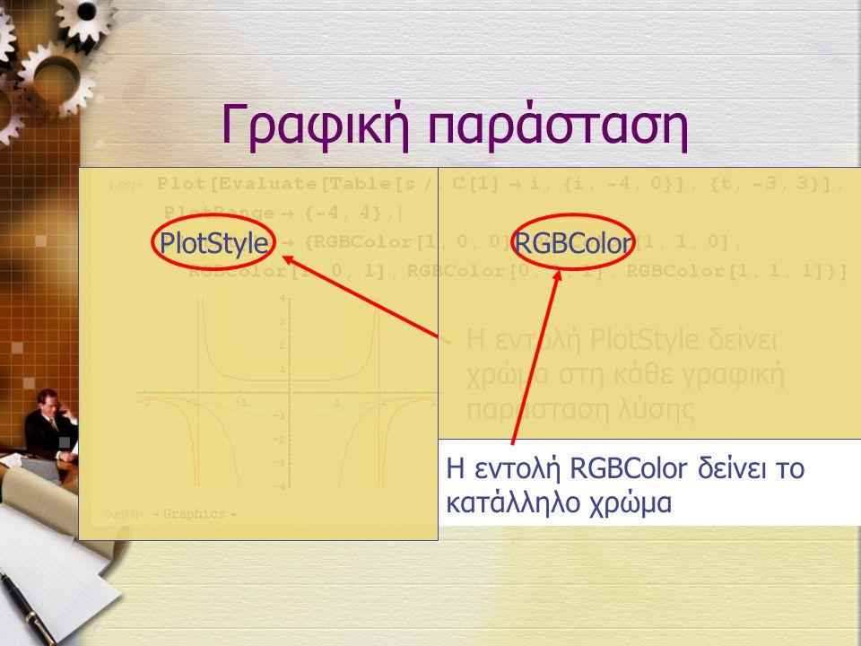 Γραφική παράσταση Η εντολή PlotStyle δείνει χρώμα στη κάθε γραφική παράσταση λύσης PlotStyleRGBColor H εντολή RGBColor δείνει το κατάλληλο χρώμα