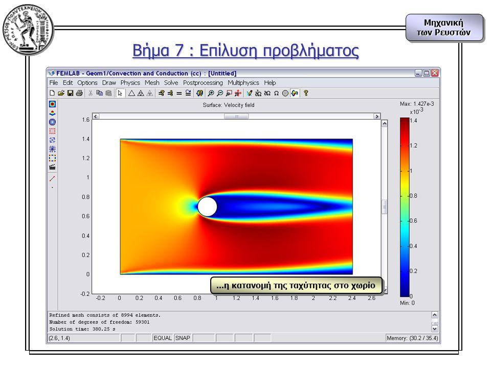 Μηχανική των Ρευστών Μηχανική...η κατανομή της ταχύτητας στο χωρίο Βήμα 7 : Επίλυση προβλήματος