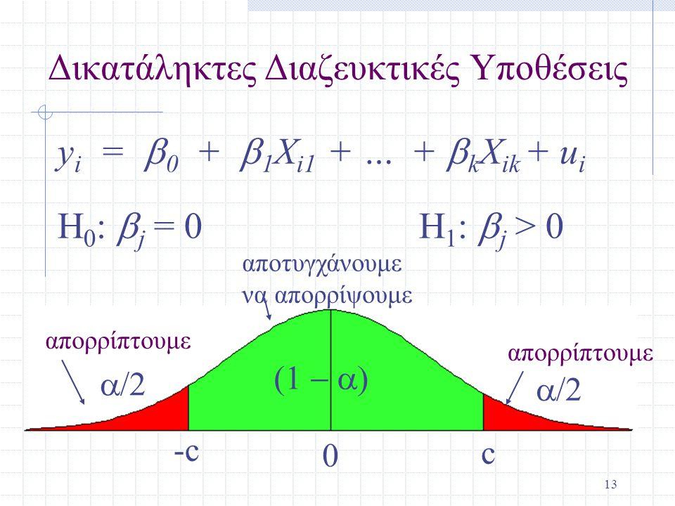 13 y i =  0 +  1 X i1 + … +  k X ik + u i H 0 :  j = 0 H 1 :  j > 0 c 0   -c  Δικατάληκτες Διαζευκτικές Υποθέσεις απορρίπτουμε αποτυ
