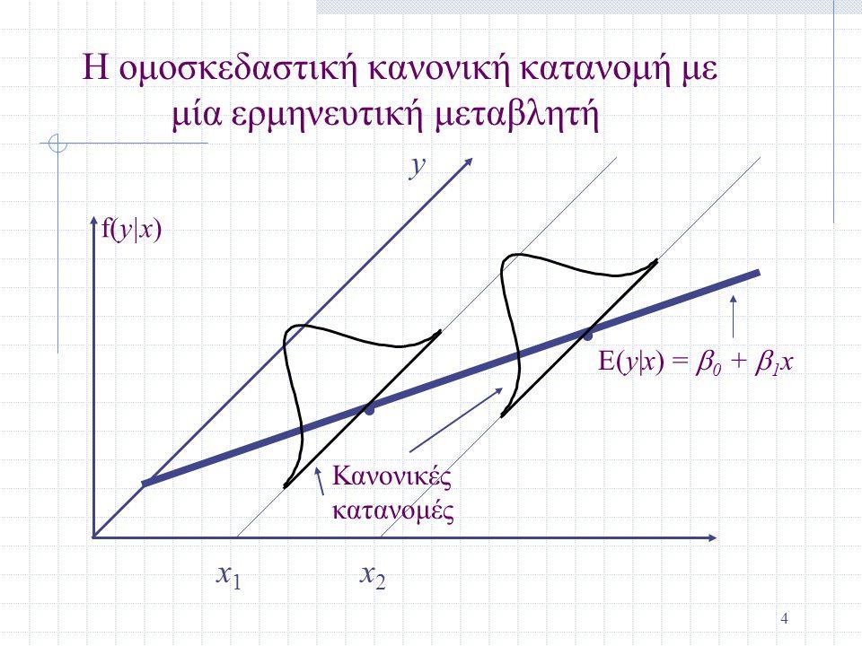 4.. x1x1 x2x2 Η ομοσκεδαστική κανονική κατανομή με μία ερμηνευτική μεταβλητή E(y|x) =  0 +  1 x y f(y|x) Κανονικές κατανομές