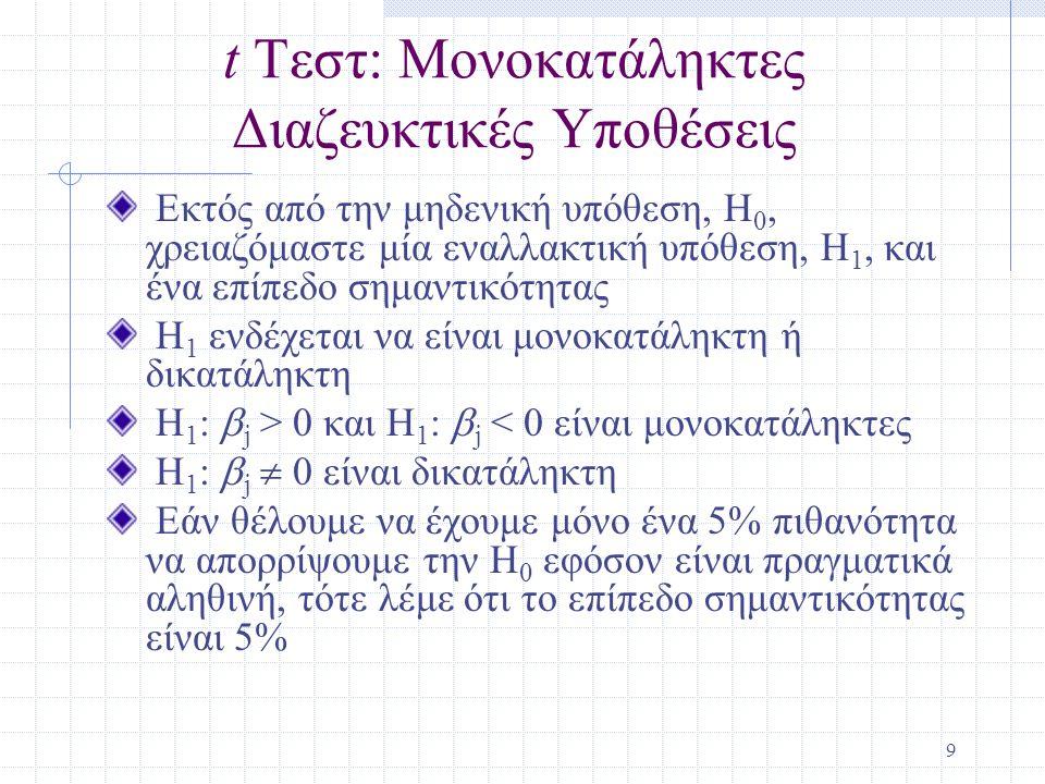 10 Μονοκατάληκτες Διαζευκτικές Υποθέσεις (συνεχ.) Έχοντας επιλέξει ένα επίπεδο σημαντικότητας, , αναζητούμε το (1–  ) ο εκατοστημόριο από την t κατανομή με n – k – 1 βαθμούς ελευθερίας (df) και το καλούμε την κριτική τιμή, c.