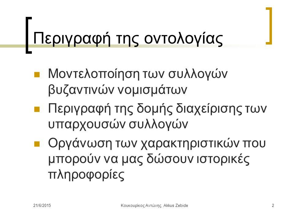 21/6/2015Κουκουρίκος Αντώνης, Akkus Zebide2 Περιγραφή της οντολογίας Μοντελοποίηση των συλλογών βυζαντινών νομισμάτων Περιγραφή της δομής διαχείρισης